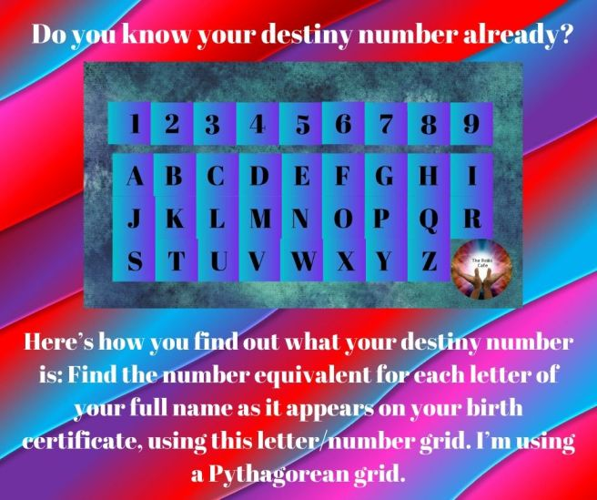 Do you know your destiny number_